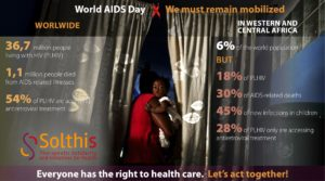 World AIDS Day: we must remain mobilised against HIV/AIDS